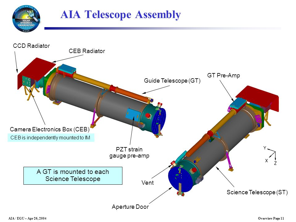 AIA Telescope Assembly