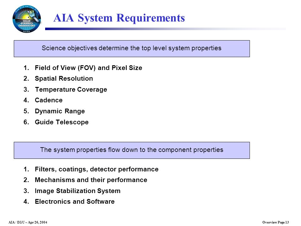 AIA System Requirements