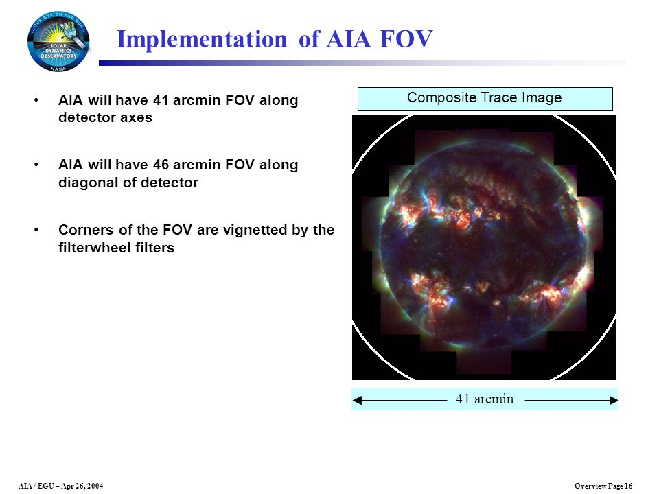 Implementation of AIA FOV