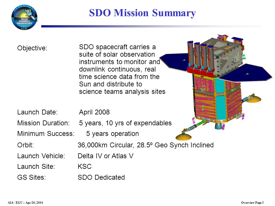 SDO Mission Summary Objective: