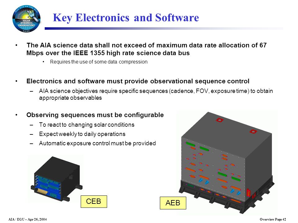 Key Electronics and Software
