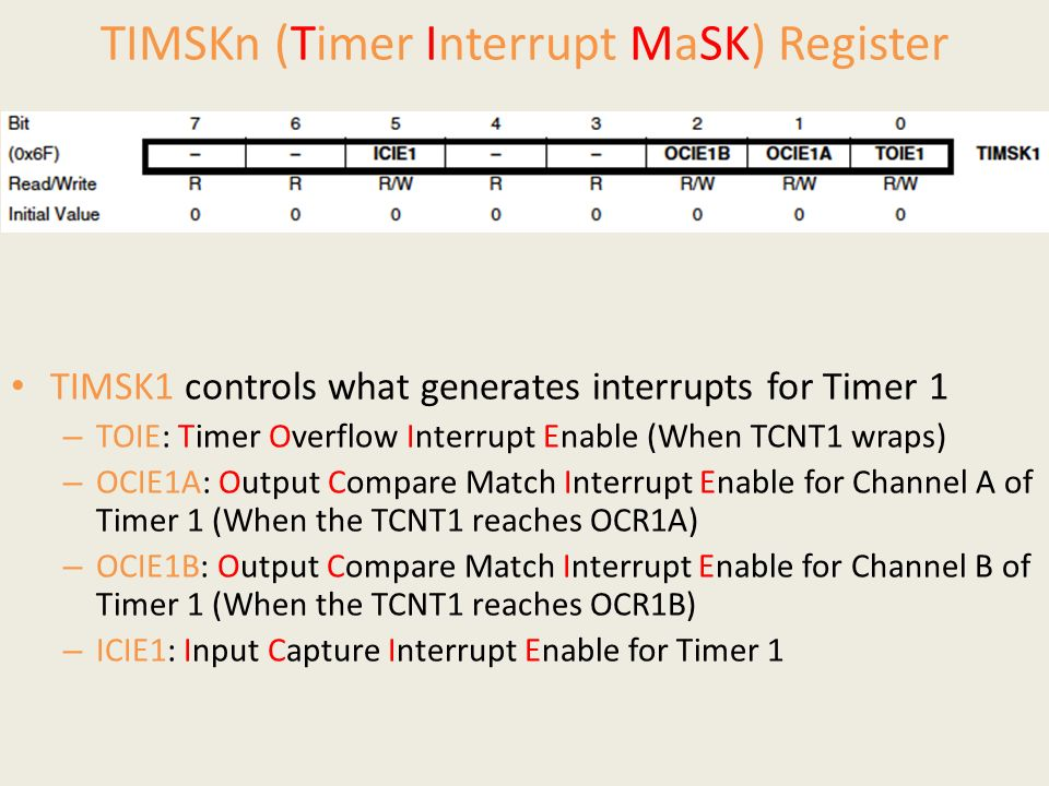 Interrupt On a very basic level, an interrupt is a signal
