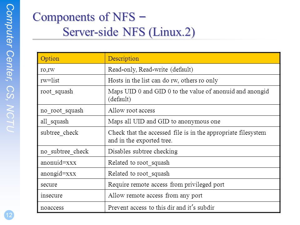 The Network File System - ppt video online download