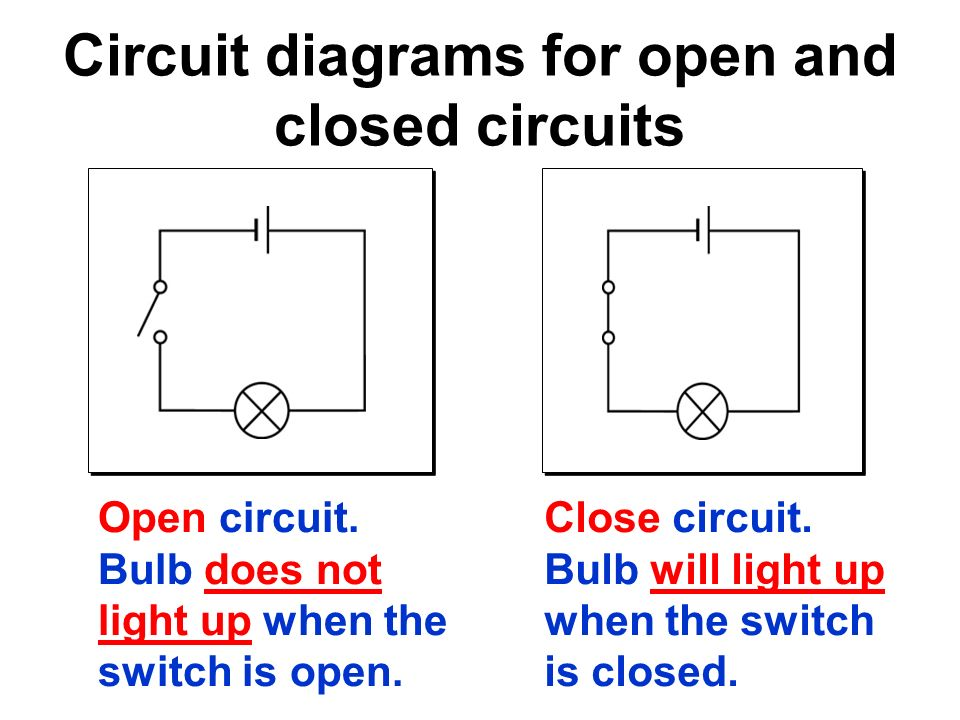 Circuit Diagram Of An Open And Closed Circuit - Wiring Diagram •