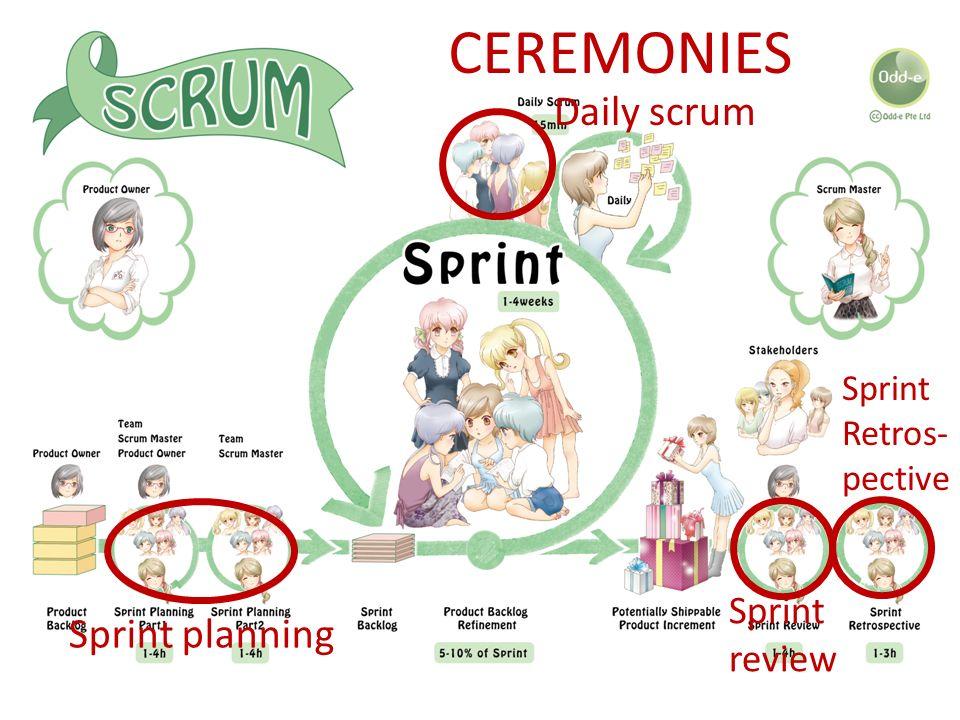 SCRUM  - ppt video online download