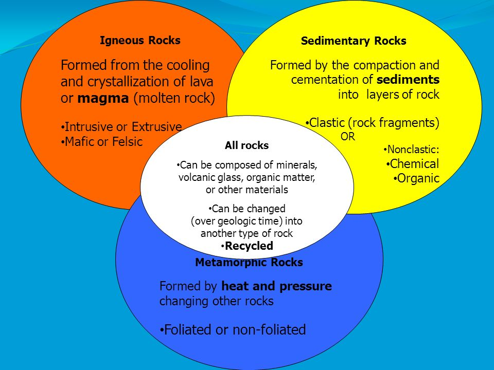 Classification Of Rocks Ppt Video Online Download