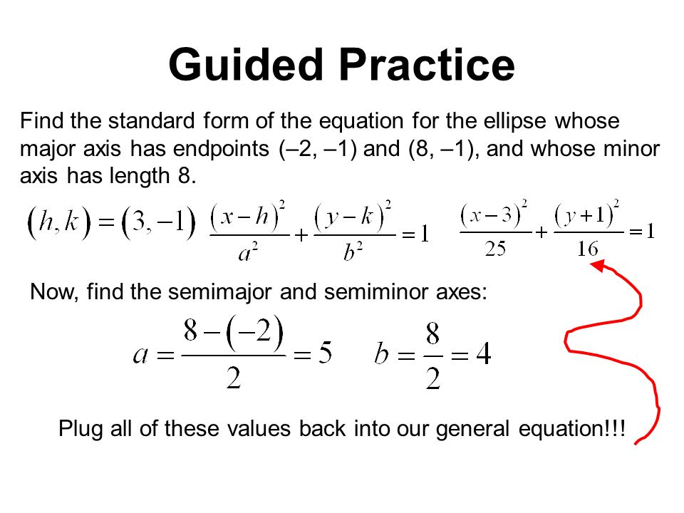 Ellipses On To Sec 82a Ppt Video Online Download