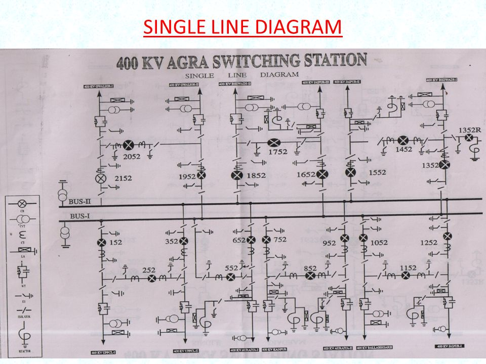 SUBSTATION LAYOUT AND ACCESSORIES - ppt video online download