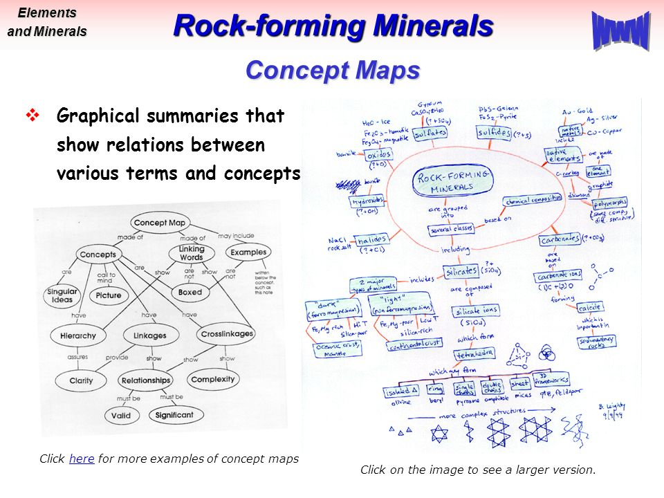 Minerals Concept Map.Elements Minerals Bob Leighty Glg Physical Geology Ppt Download