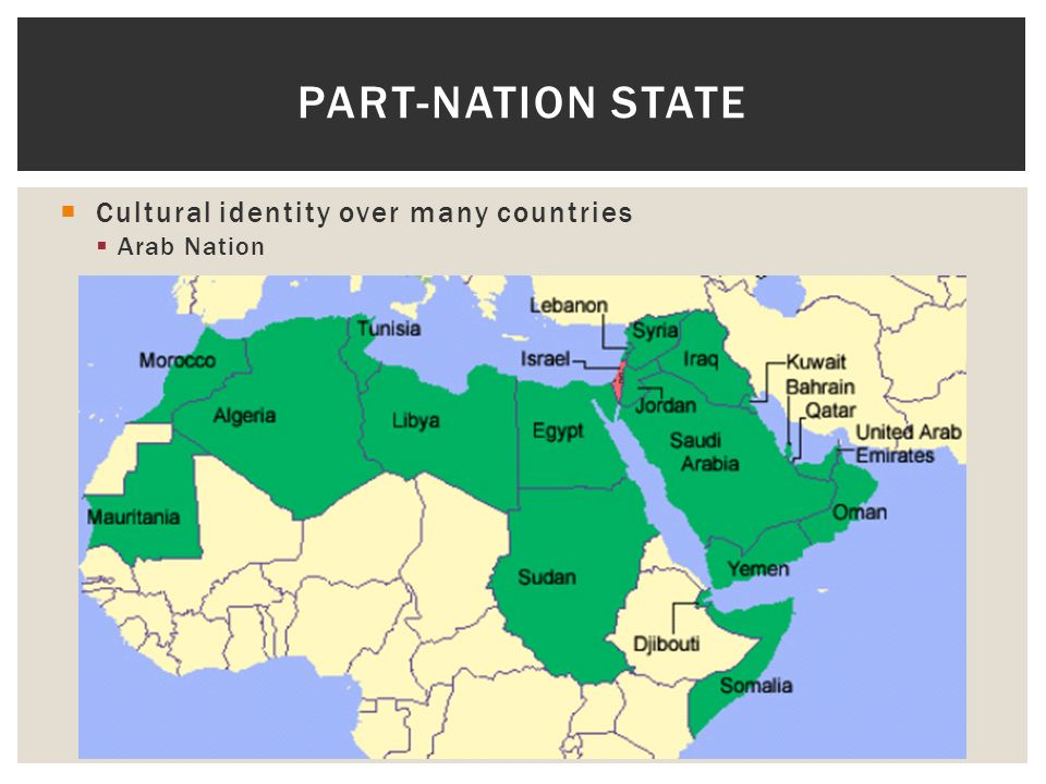 Political Geography Introduction Ppt Video Online Download