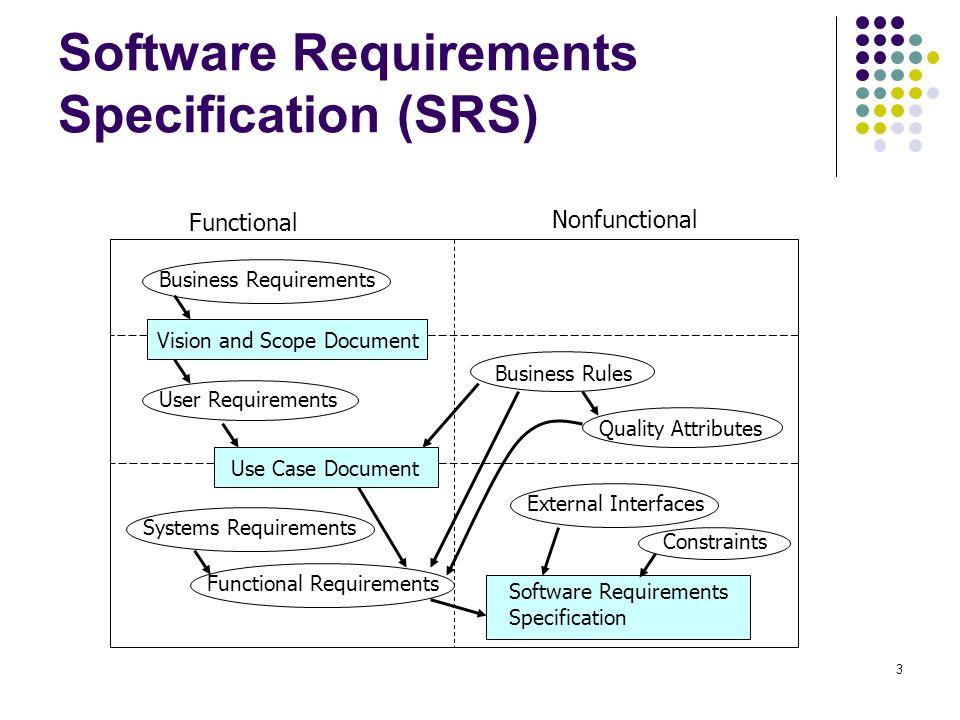 Understanding Requirements Ppt Video Online Download - Business requirements software