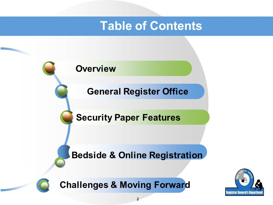 Table of Contents Overview General Register Office