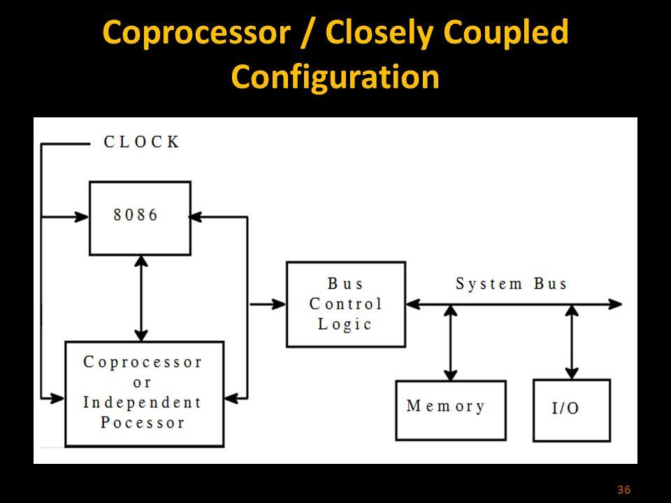 Block Diagram Of Ppt Video Online Download