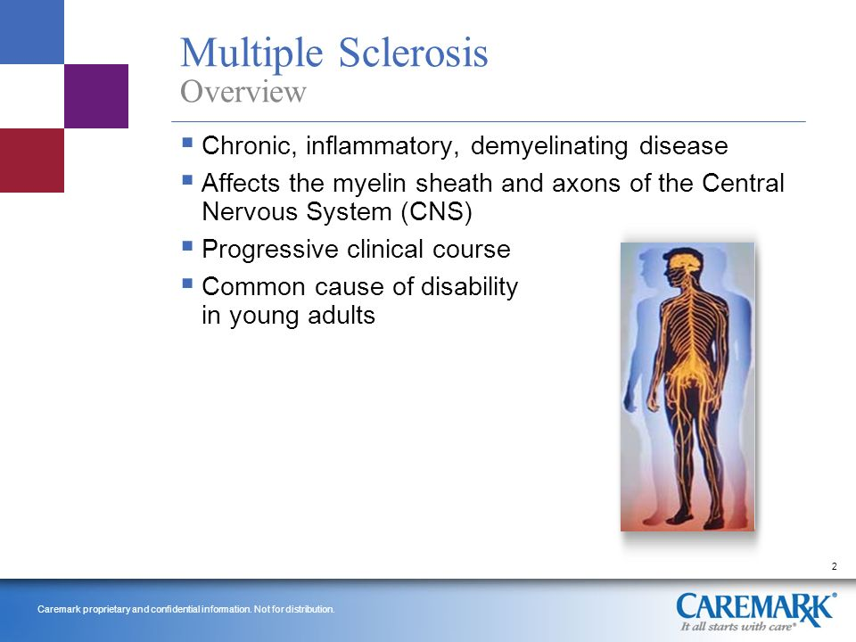 Share adult multiple sclerosis