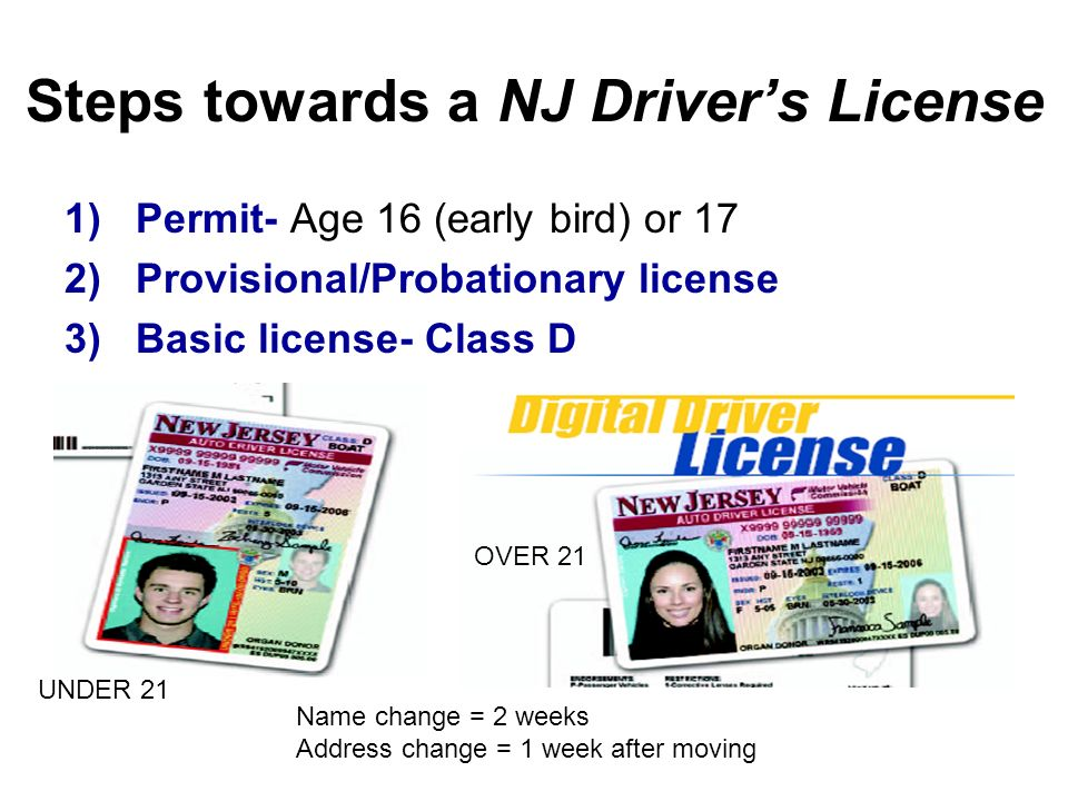 Licenses Download Online Driving Video - Ppt Gdl Program Requirements