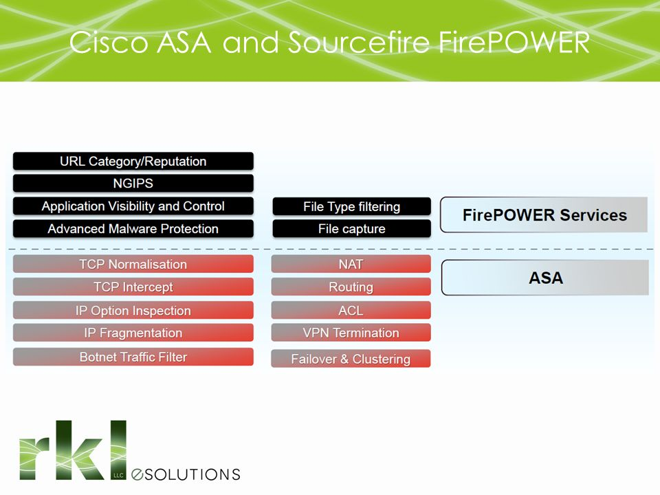 Cisco FirePOWER Benjamin Doyle October 15th, ppt video