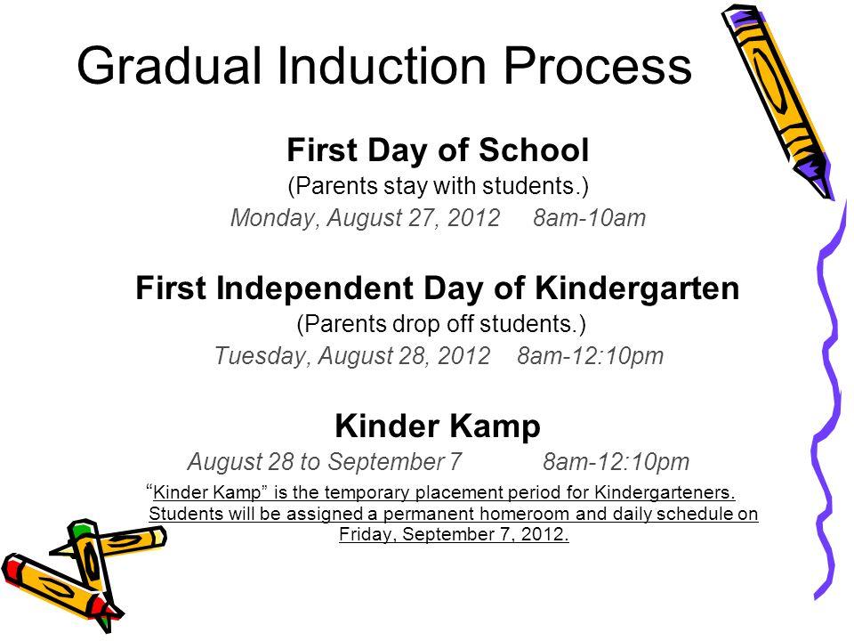 4 Gradual Induction Process