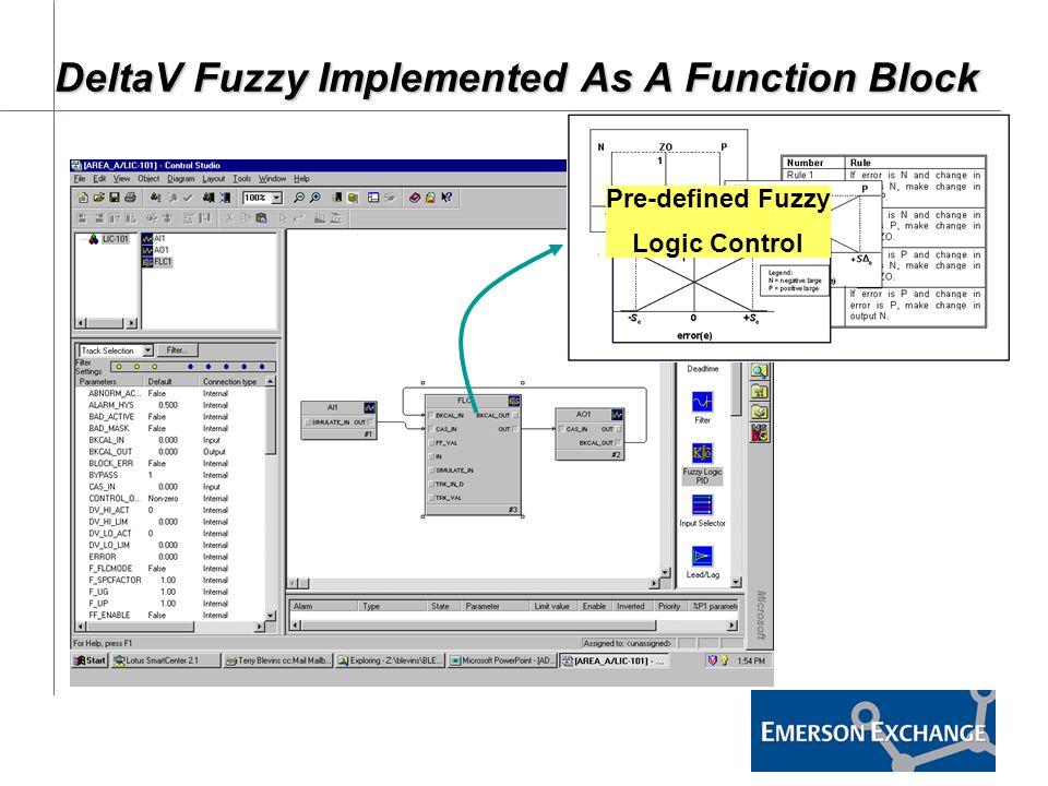 [DIAGRAM_3ER]  Effectively Addressing Control Applications - ppt video online download | Delta V Block Diagram |  | SlidePlayer
