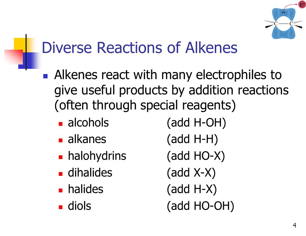 Chapter 4-1  Alkenes: Reactions and Synthesis - ppt video online