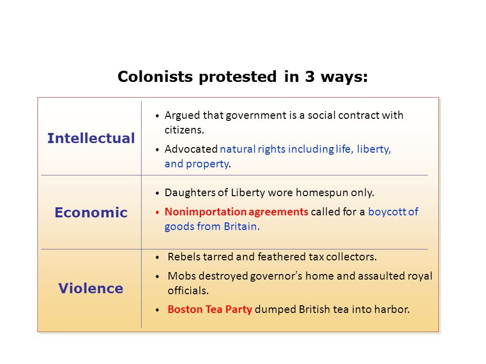 Causes Of The American Revolution Ppt Video Online Download
