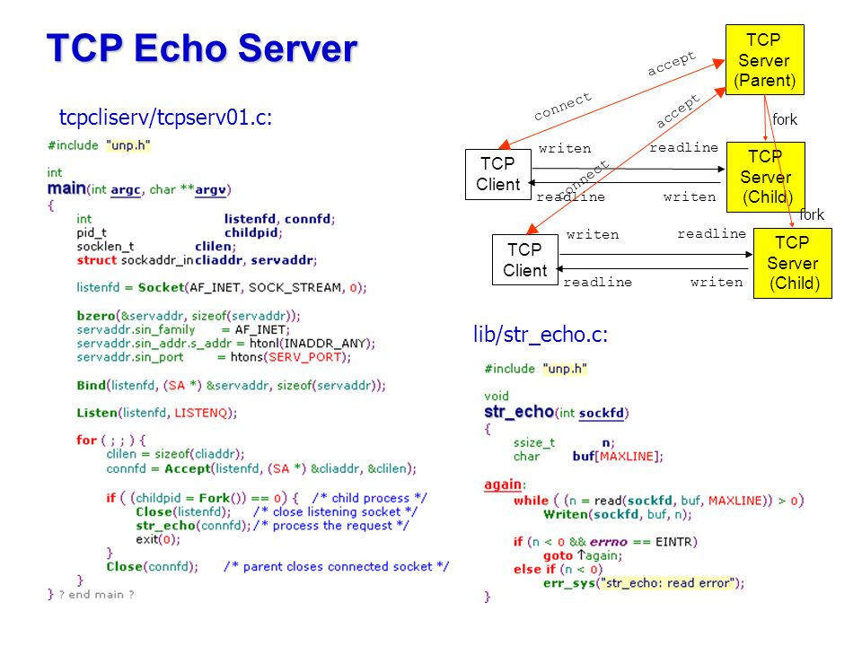 TCP Client-Server Example - ppt video online download