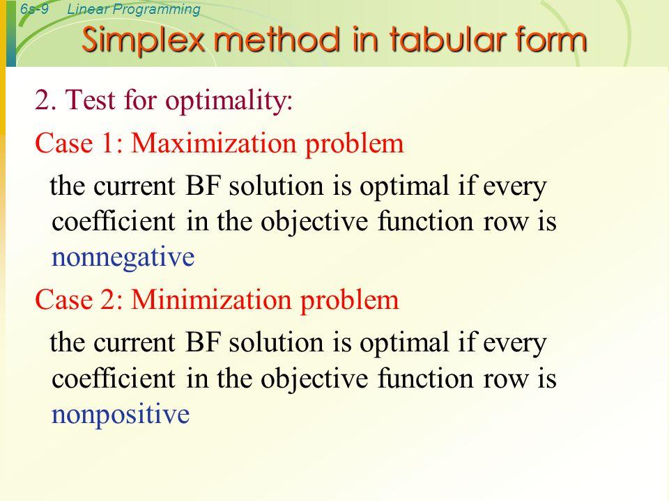 Simplex Method Simplex: a linear-programming algorithm that