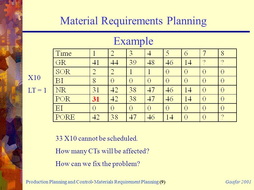 what is material requirement planning with example