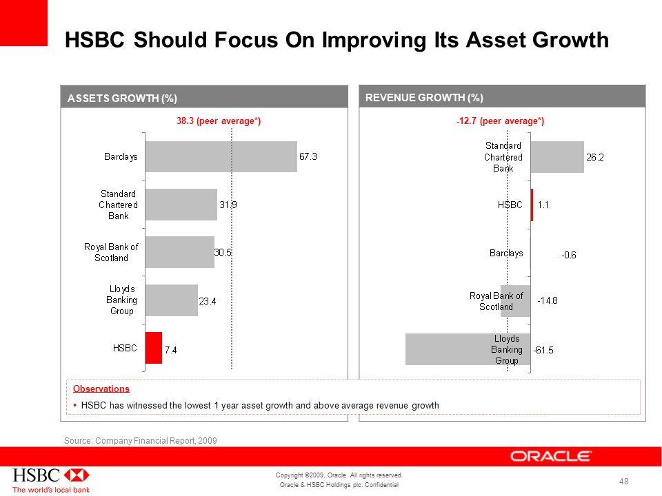 Hsbc Holdings Plc Value Assessment June 19 Ppt Download