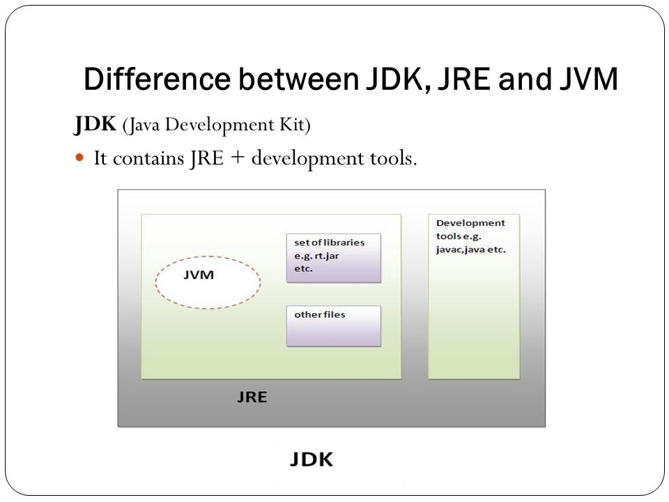 introductory lecture on java programming - ppt video online