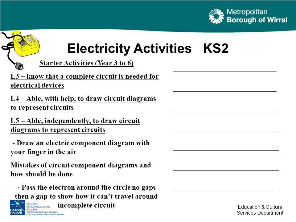 electricity activities ks2 ppt download rh slideplayer com Residential Electrical Circuit Diagram Electrical Circuit Diagram Symbols