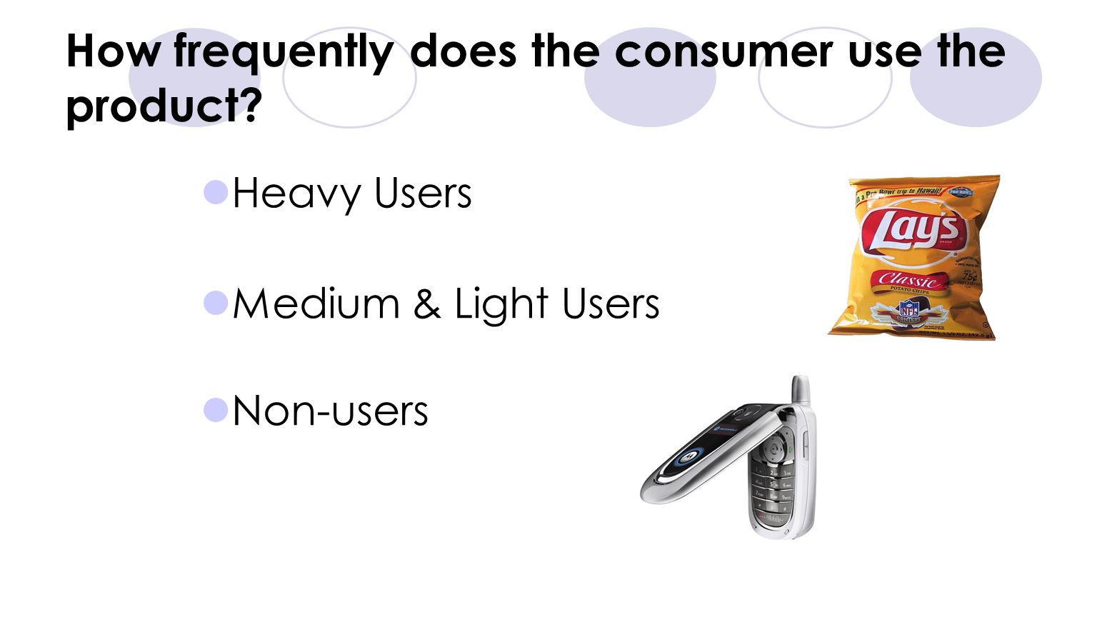 How frequently does the consumer use the product