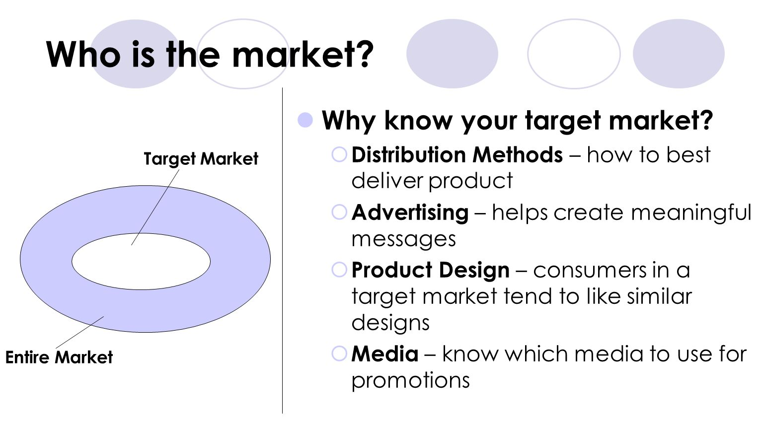 Who is the market Why know your target market