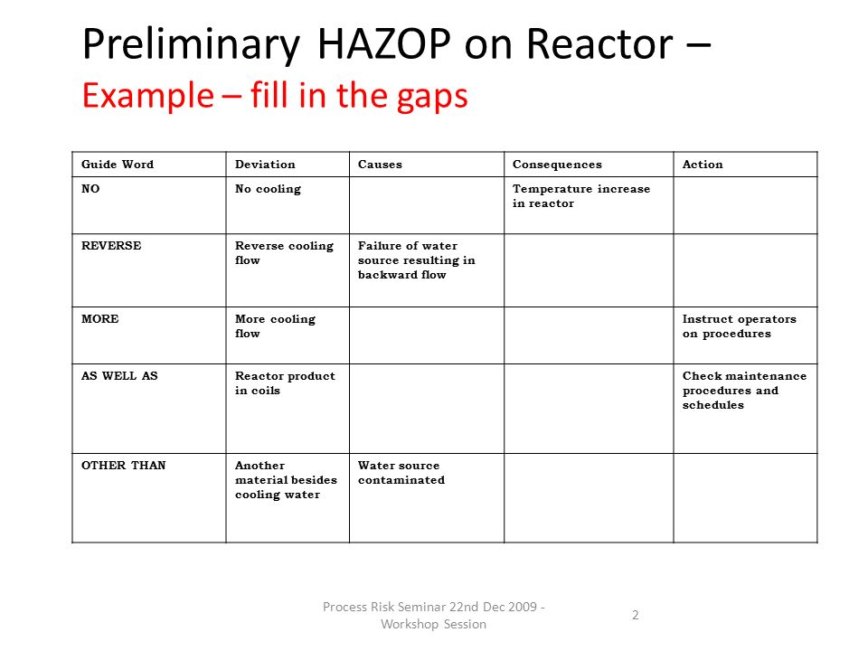 HAZOP Case Studies – Example 1 - ppt video online download