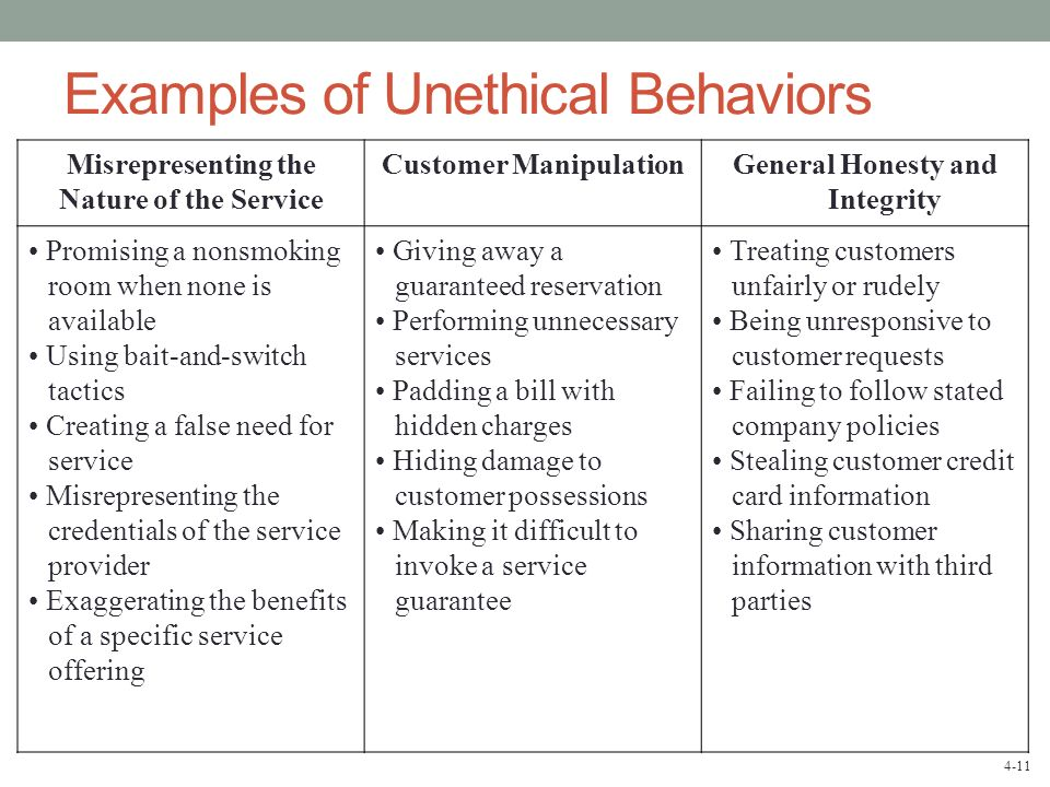 207492751 examples-of-unethical-behavior-in-the-workplace.