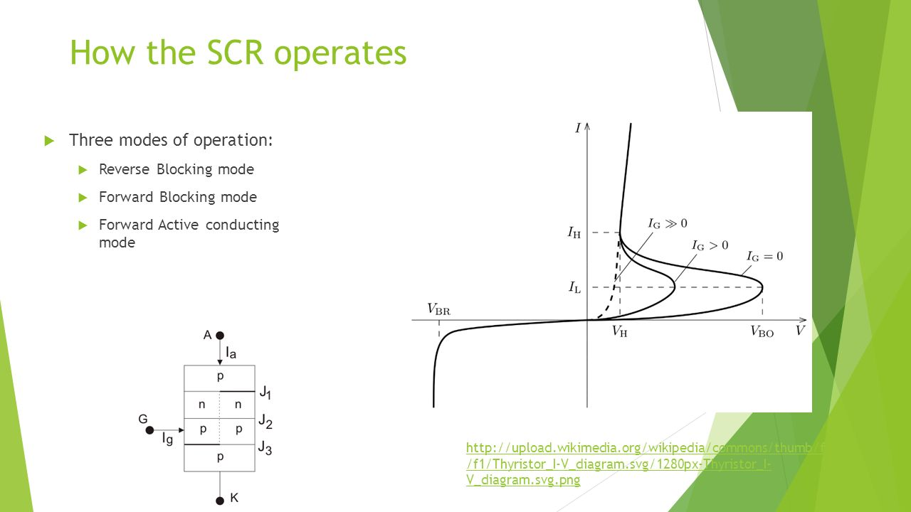 Thyristor Structure Specifications And Applications Ppt Download Scr Trigger Electronics Forum Circuits Projects How The Operates Three Modes Of Operation Reverse Blocking Mode