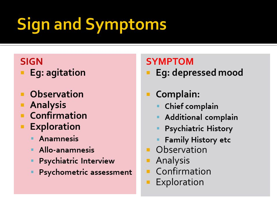 Sign And Symptoms Of Psychiatric Disorder Psychopathology Ppt