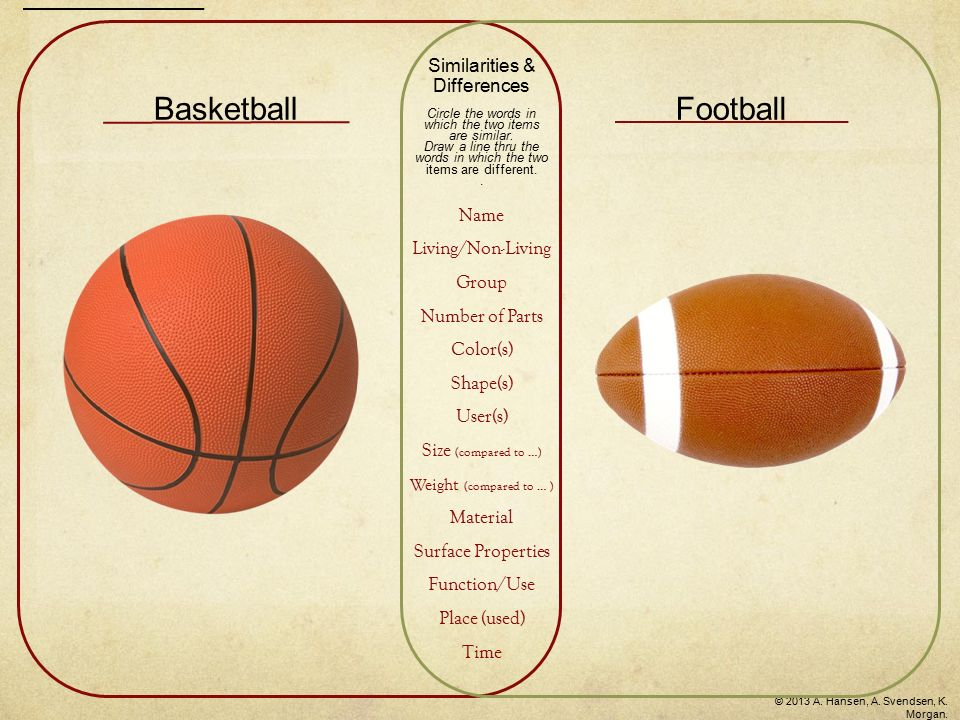 similarities between football and basketball essay Although there are similarities between football and basketball, there are many more differences as you will see the differences between football and basketball are plentiful and are for a variety of reasons one big difference between the sports would be the shape of the ball used in the respective.