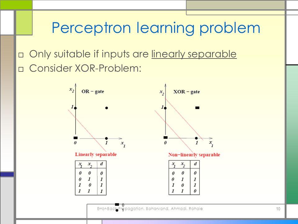 ERROR BACK-PROPAGATION LEARNING ALGORITHM - ppt video online
