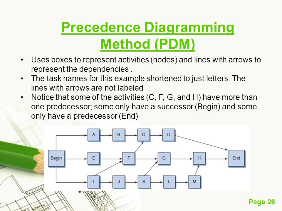 precedence diagram The precedence diagramming method (pdm) is a visual representation technique which is used to prepare the project schedule network diagrams and determine the critical path.