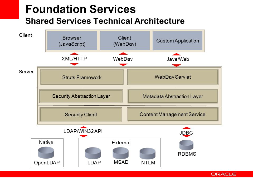 Oracle HFM Implementation Boot Camp - ppt video online download