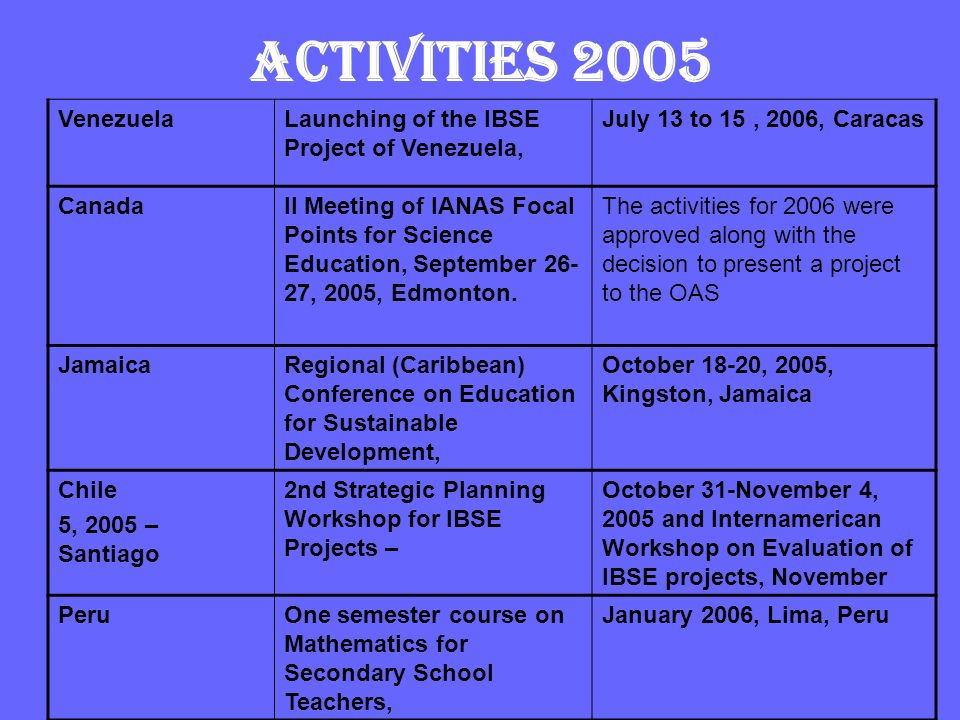 ACTIVITIES 2005 Venezuela Launching of the IBSE Project of Venezuela,