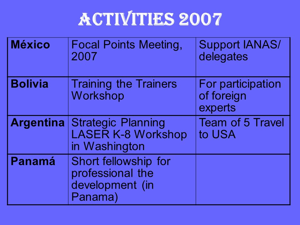 ACTIVITIES 2007 México Focal Points Meeting, 2007