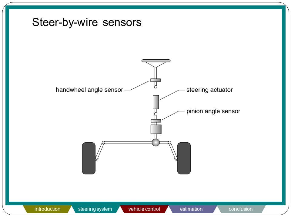 21 Steer By Wire Sensors