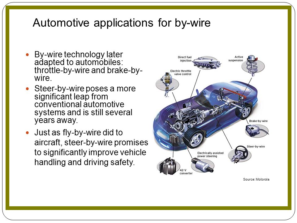Automotive Lications For By Wire