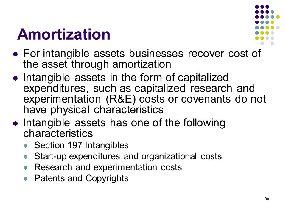 amortization for intangible assets businesses recover cost of the asset through amortization