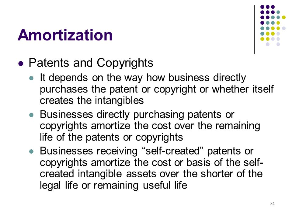 34 amortization patents and copyrights
