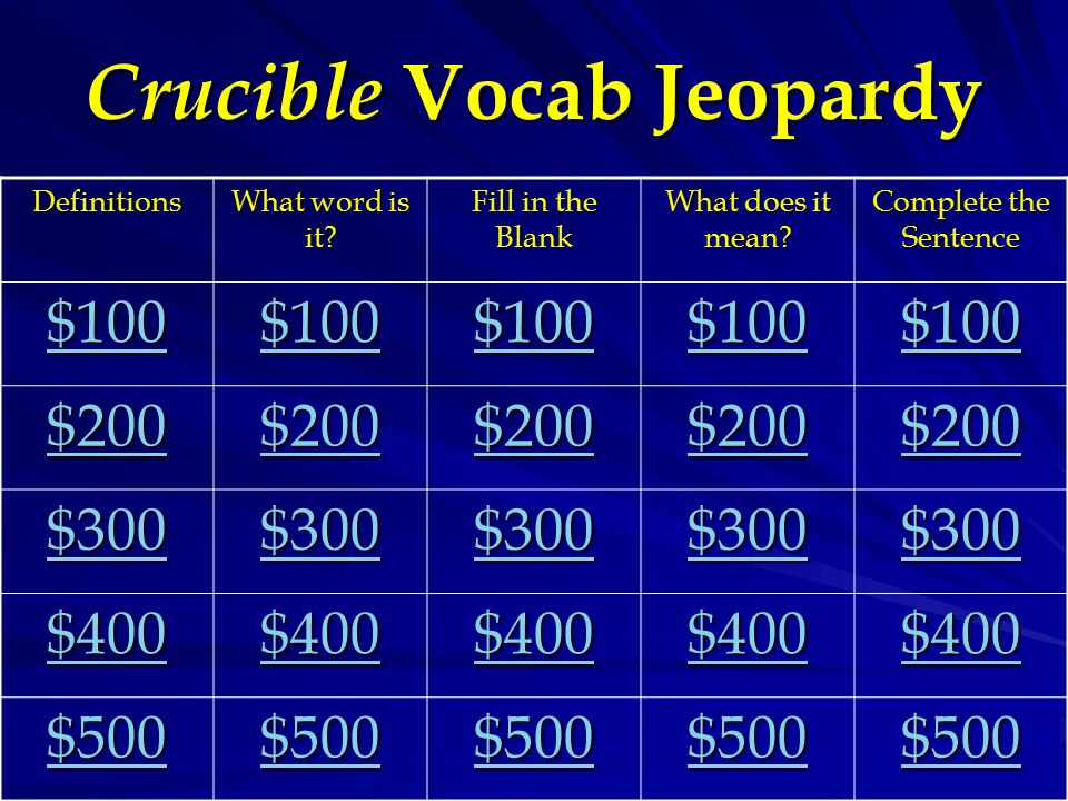 The Crucible Vocab Review Ppt Video Online Download. Crucible Vocab Jeopardy. Worksheet. Vocabulary Worksheet The Crucible At Mspartners.co