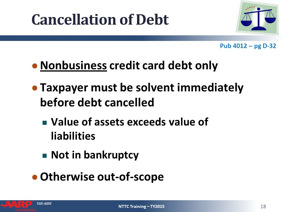 Other income form 1040 line 21 pub 4012 pages d 3 and d 4 pub 18 cancellation of debt nonbusiness credit card reheart Images