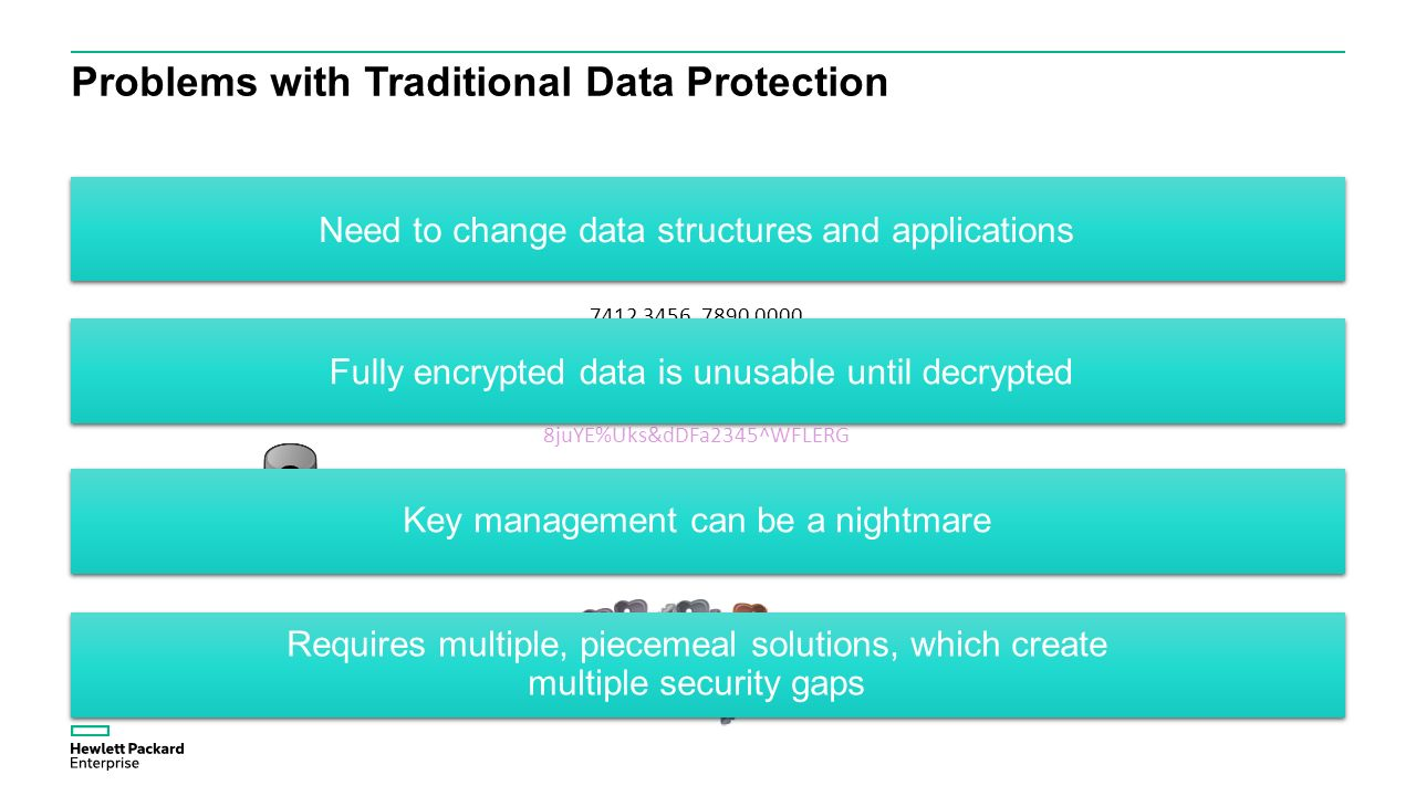 Xygate Data Protection Ppt Video Online Download Security Applications Problems With Traditional