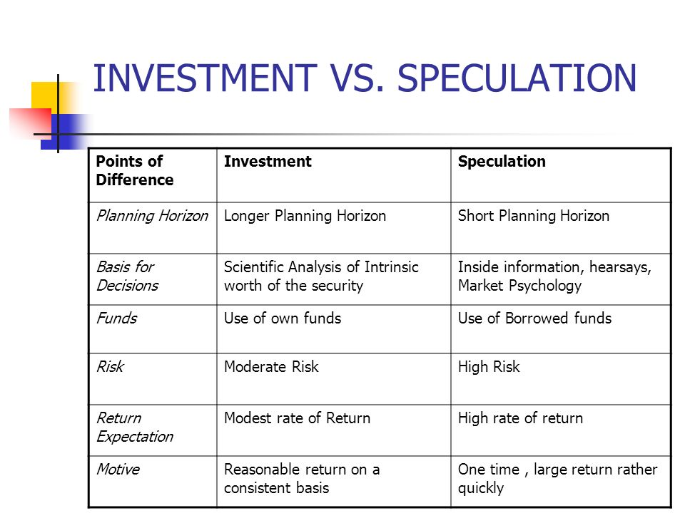 Difference between investment speculation and gambling ppt templates main street investment pitman nj